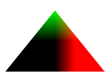 Colors interpolated over triangle